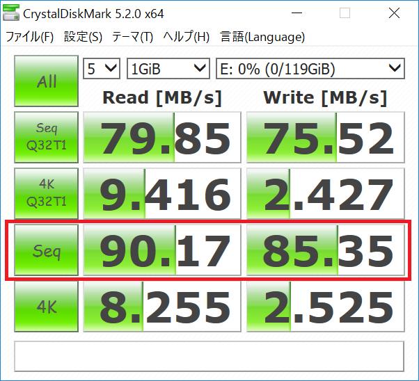 並行輸入品のSanDisk Extream ProをCrystalDiskMarkでベンチマーク測定!